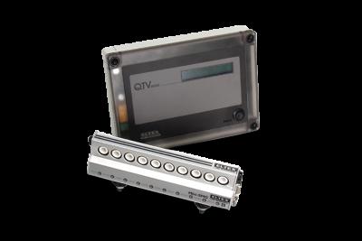 QTV Mini and Mini-SMG
